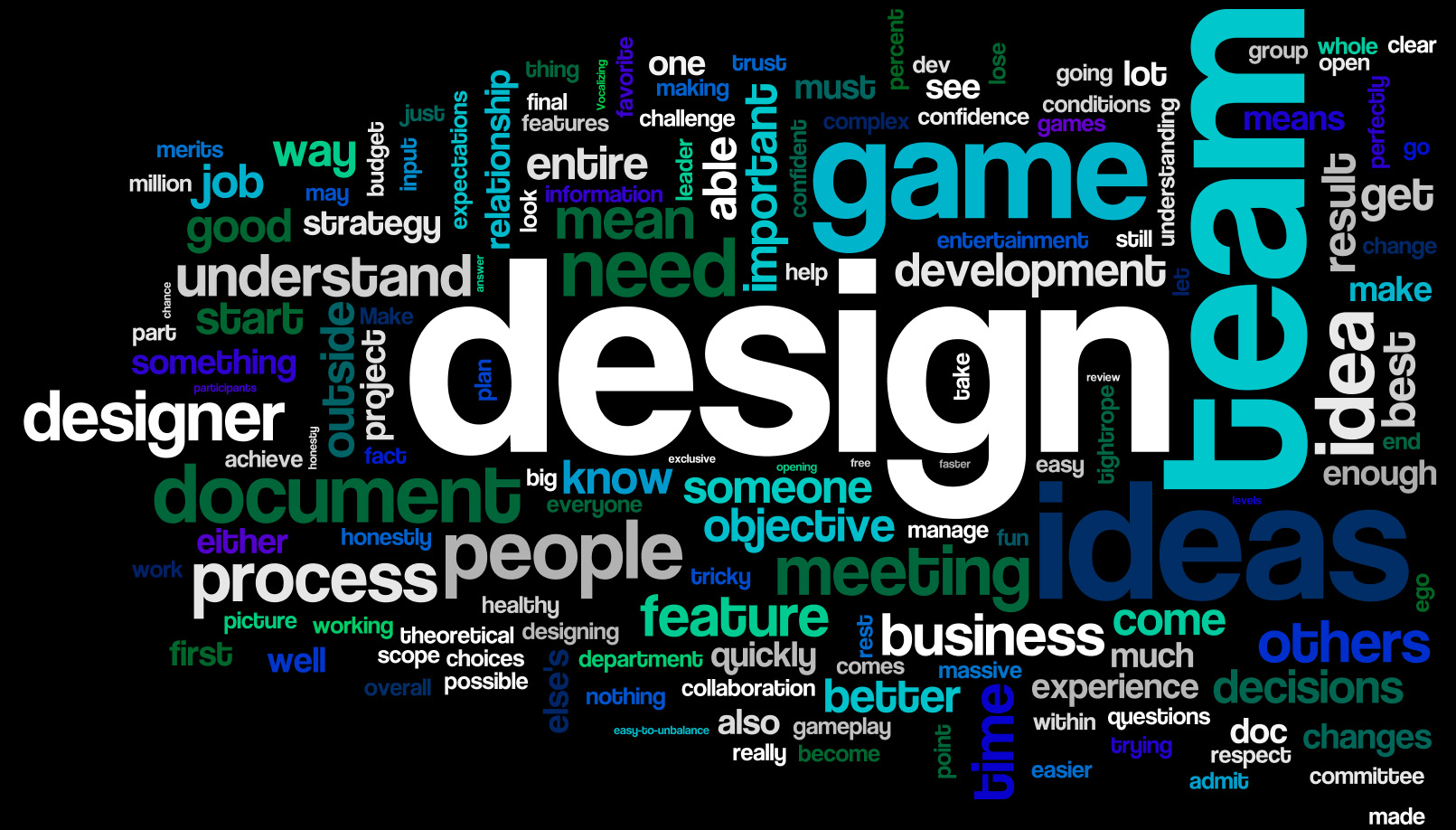 Game Design Journal Blog For Game Reviews - Game design